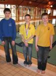 Thumbnail for article : Wick Swimmers At Scottish Schools Swimming Championships